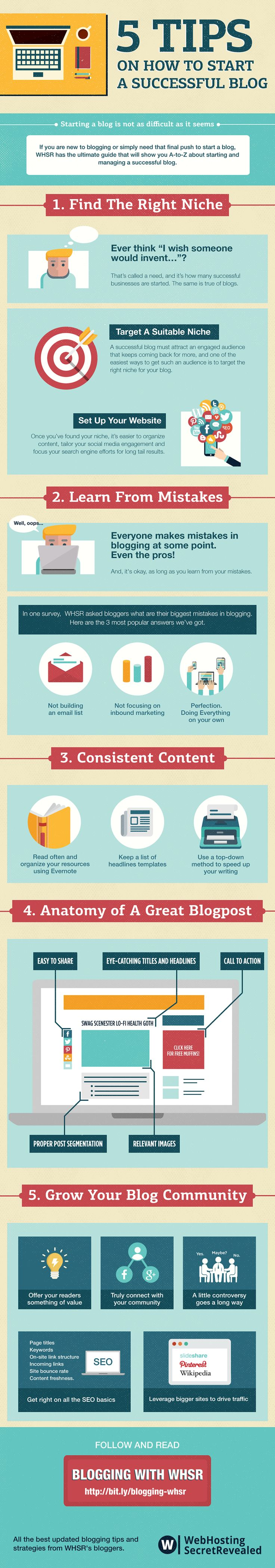 this infographic gives 5 tips you can use to start a successful blog