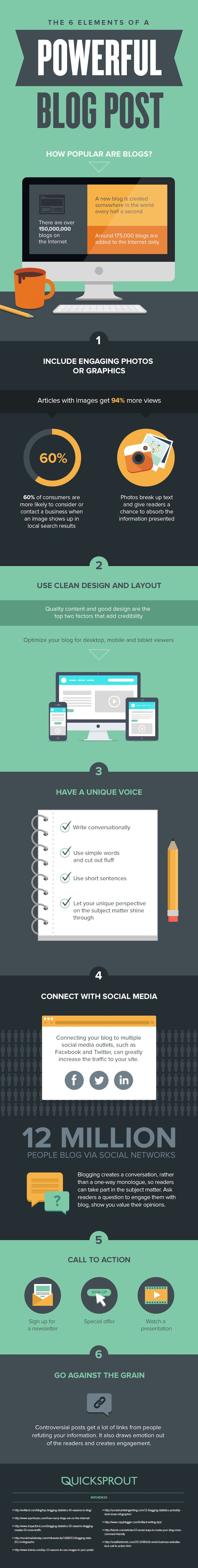 this infographic shows 6 parts of an amazing blog post